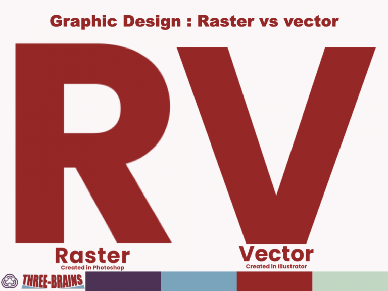 Graphic design tools - raster vs vector - examples of an R and V created in Photoshop (raster) and lllustrator (Vector)